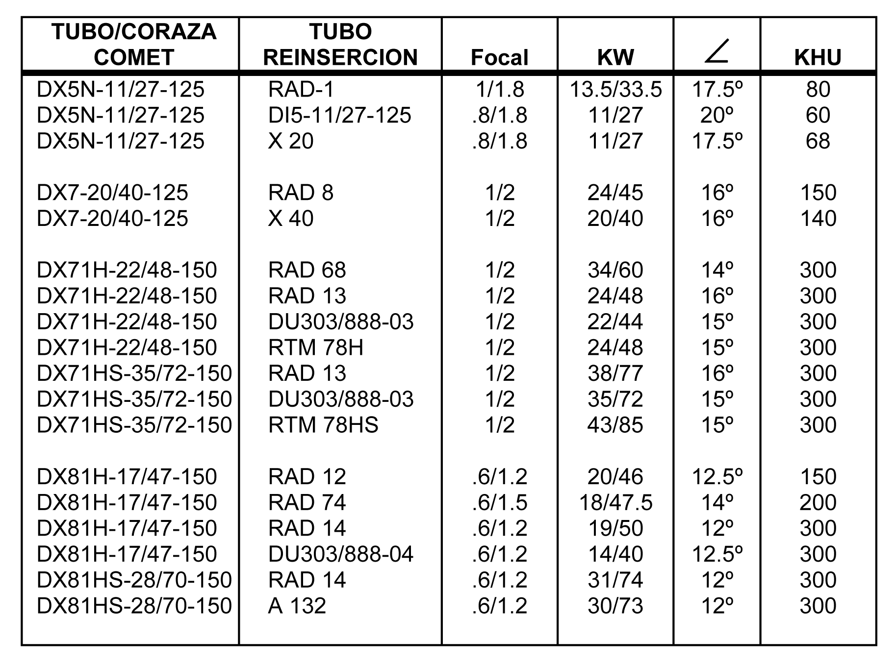5-COMET-11