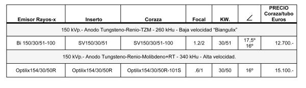 Siemens-SV-09cortado-1